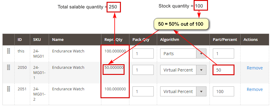 Representing Products Algorithm - Virtual Percent