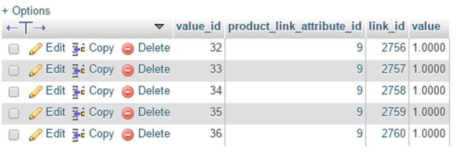 DB table CATALOG_PRODUCT_LINK_DECIMAL
